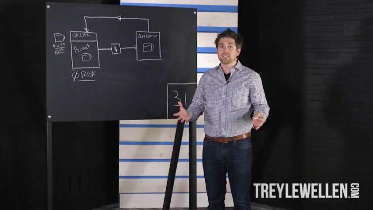 Trey Lewellen Ecommerce Training
